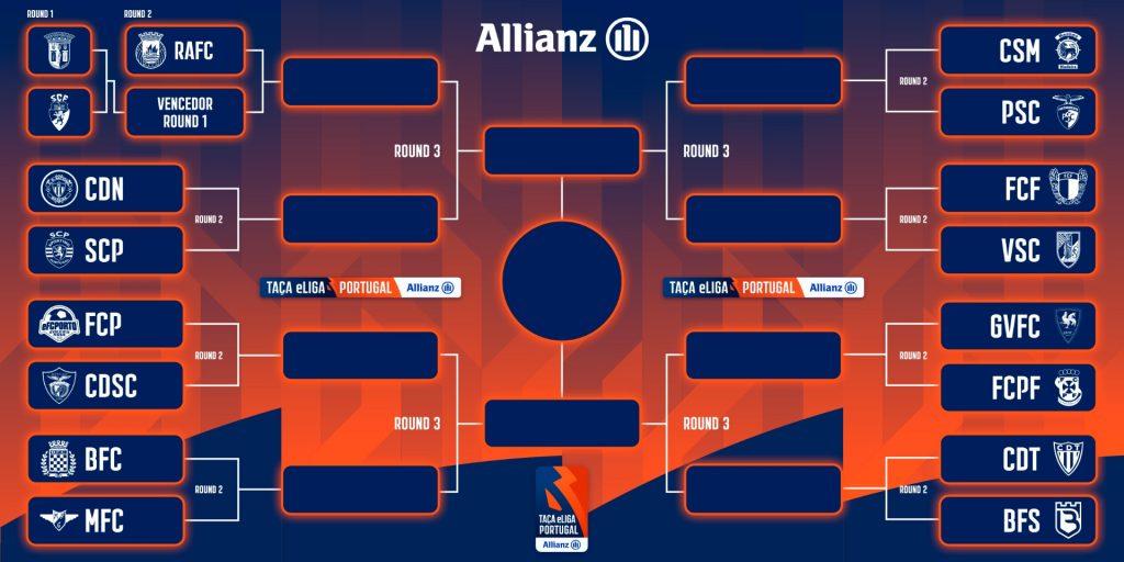 Gverreiros conhecem adversário na Taça da eLiga Portugal Allianz